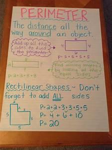 Pin By Tara Surratt On Anchor Charts Math Anchor Charts