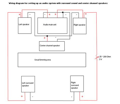 Adding Center Channel Speaker Audio System