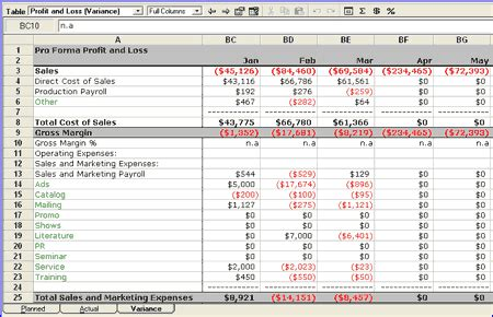 plan  actual part  understanding variance analysis