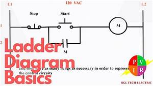Ladder Diagram  Ladder Diagram Basics  What Is A Ladder Diagram