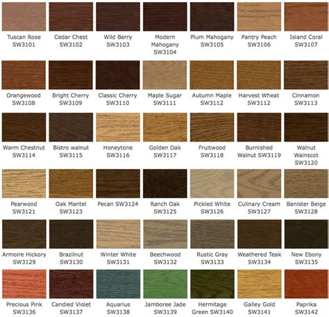 deck wood stain colors olympic solid wood stain colors