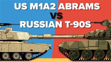 us m1 m1a2 abrams vs russian t 90 s battle tank comparison