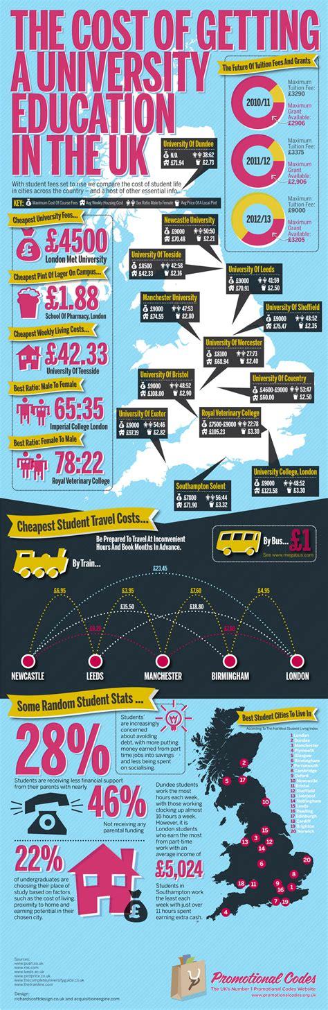 furthr infographics