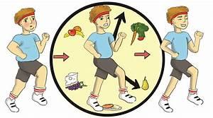 Food - Healthy living - ESL Resources