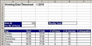 A simple excel timesheet from working data for Template to calculate hours worked