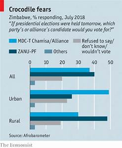 Zimbabwe's opposition is gaining ground ahead of upcoming ...