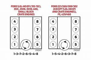 2002 Ford Taurus Spark Plug Firing Order