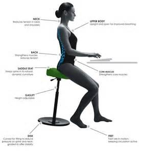 active sitting varier