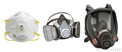Best Gas Mask For Sale And Emergency Respirators Fireplace Inserts Charlotte Nc Insert Chimney Liner White Corner Electric Home Depot Stand Alone Outdoor Screen Lowes Watch Renaissance