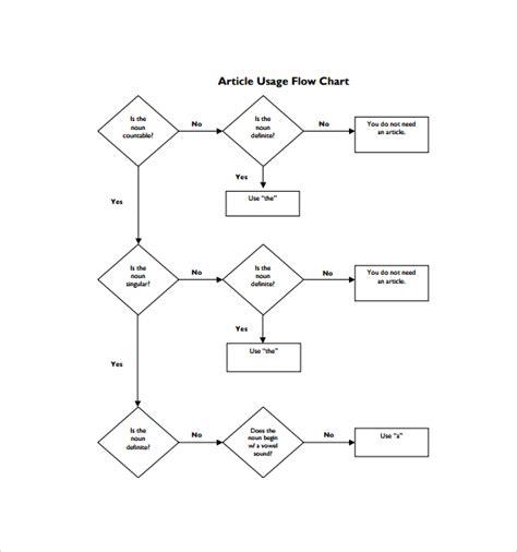 flow chart template 20 sle flow chart templates sle templates