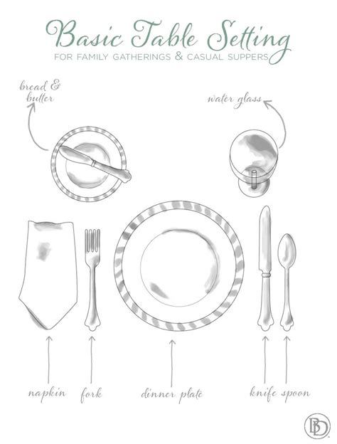 seriously simple dining etiquette guide american and place settings 101 how to decorate