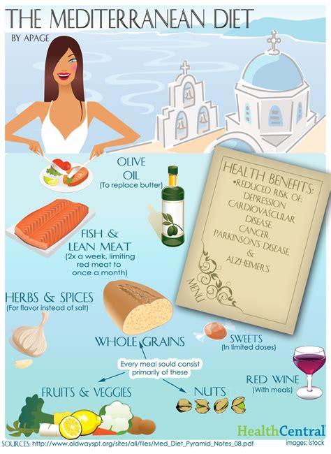 mediterranean diet visual ly