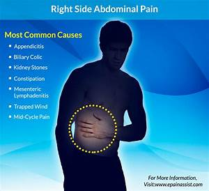 What Can Cause Right Side Abdominal Pain