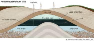 Oil Underground