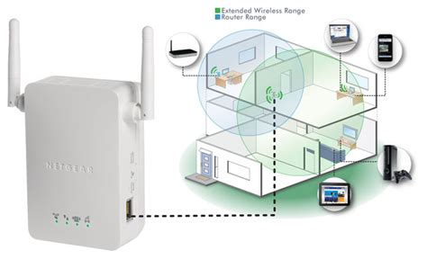 range extender vs repeater netgear wn3000rp 100uks universal wifi range extender wifi booster co uk computers