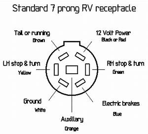 boat trailer lights With trailer plug wiring diagram 6 pole trailer plug wiring diagram trailer