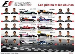 Ecurie F1 2017 : r sultat de recherche d 39 images pour logo ecuries formule 1 2017 40 ans pinterest ~ Medecine-chirurgie-esthetiques.com Avis de Voitures