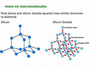 2012 Topic 4 3 Intermolecular Forces And Physical Properties