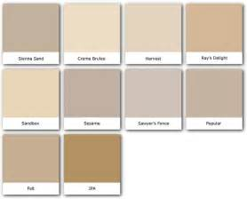 Popular Neutral Paint Colors For Living Rooms by Colorevolution Tans Sienna Sand Places Amp Spaces