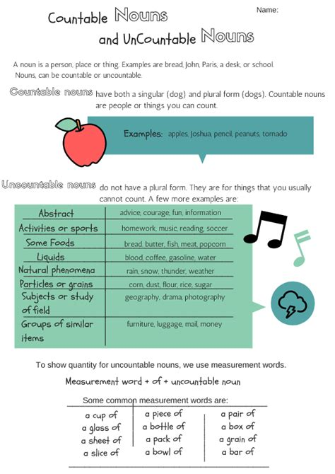 229 free countable uncountable nouns worksheets teach