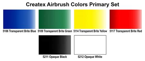 find createx airbrush starter paint sets by createx colors