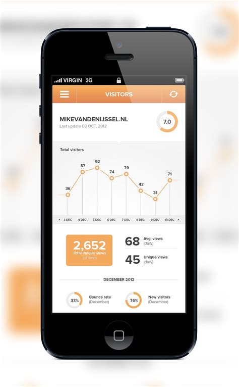 analytics ios app mobile ui design infographics ui