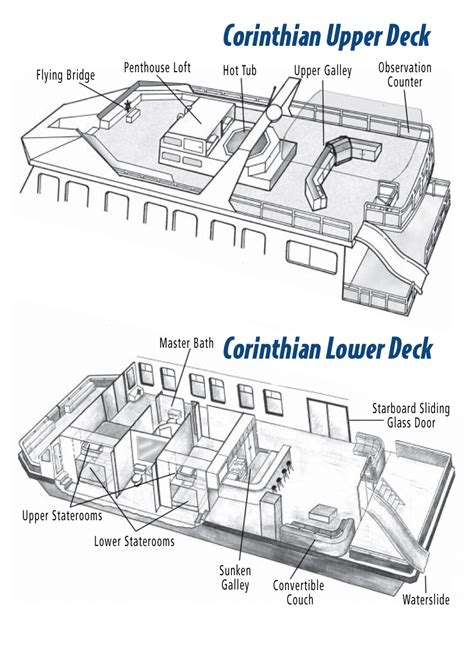 Houseboat Layout by Corinthian