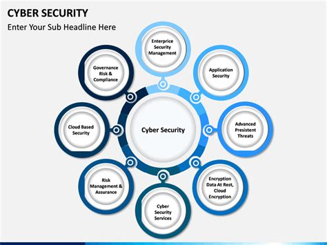 cyber security powerpoint template sketchbubble