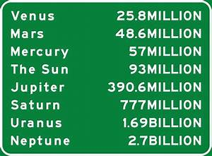 File:Distance Of Planets From Earth In Miles.png ...