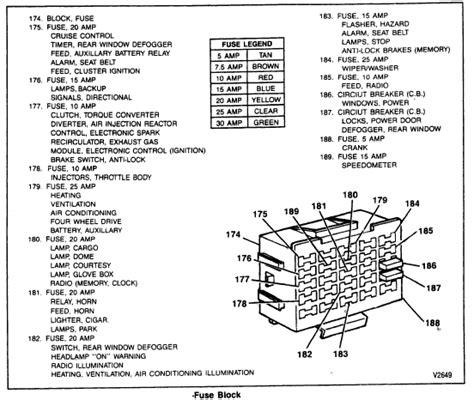 Can You Provide Copy Chevy Silverado Fuse Box