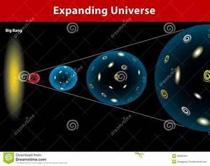 Expans U00e3o Do Universo  Diagrama Do Vetor Ilustra U00e7 U00e3o Do