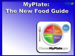 interior design courses at home myplate the new food guide career and technical