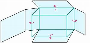 Mantelfläche Berechnen Prisma : oberfl che von quader und w rfel ~ Themetempest.com Abrechnung