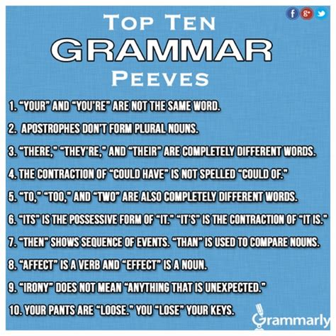 Grammarly Celebrates 1m Facebook Likes With (what Else?) Proper Grammar Adweek