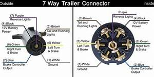 Wiring Diagram For Truck Bed Camper