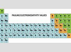 Bond Polarity Chemistry for NonMajors