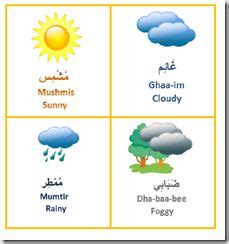 arabic images learning arabic teach arabic