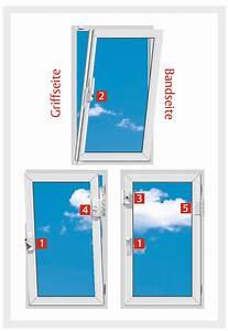 Abschließbare Fenstergriffe Nachrüsten : fensterzusatzsicherungen mr lox rundum sicher f hlen ~ Orissabook.com Haus und Dekorationen
