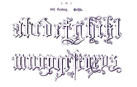 typography alphabet ornamental renaissance medieval types of ty 183 pog 183 ra 183 phy