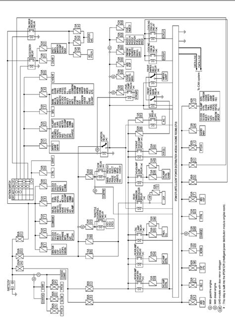 nissan march k12 wiring diagram nissan micra wiring diagrams 2003 2005 28 pdf
