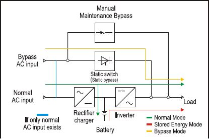 schematic 3 phase ups circuit diagram symbols