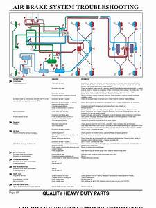 Bepco Air Brake Troubleshooting Chart