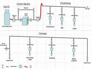 Shop Air Compressor System Design  U0026 Plumbing  Complete Guide