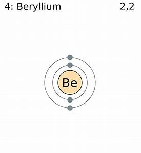 File Electron Shell 004 Beryllium Png