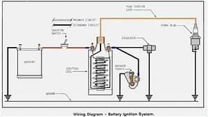 Ab Wiring Diagram Ford Zx2