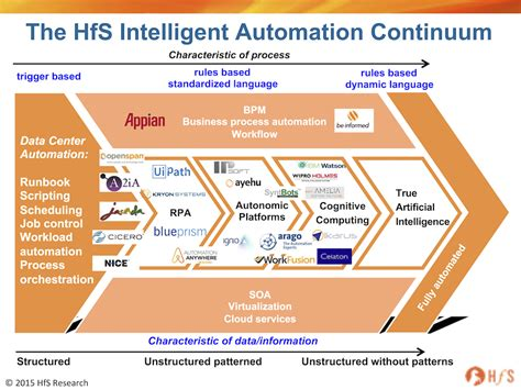 why we mustn t make the same mistakes with rpa that we