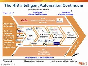 Why we mustn't make the same mistakes with RPA that we ...