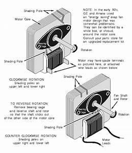 Fridge Fan Motor