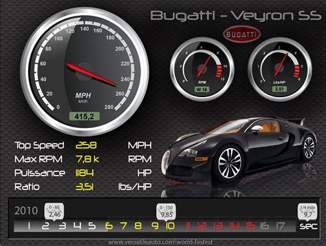 bugatti eb110 crash 01 bugatti veyron world fastest car v4 world fastest car