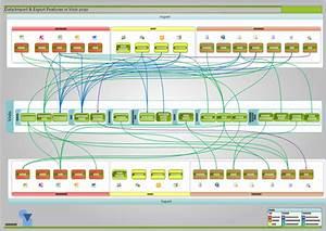 Data Import  U0026 Export Features In Visio 2010